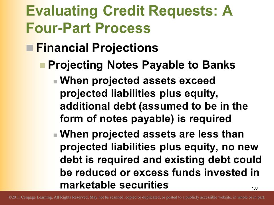 Evaluating Credit Requests: A Four-Part Process Financial Projections Projecting Notes Payable to Banks When projected assets exceed projected liabili