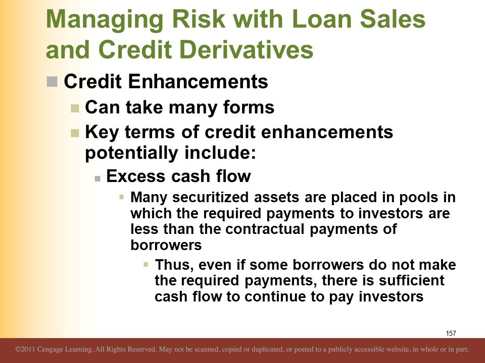 Managing Risk with Loan Sales and Credit Derivatives Credit Enhancements Can take many forms Key terms of credit enhancements potentially include: Excess cash flow  Many securitized assets are placed in pools in which the required payments to investors are less than the contractual payments of borrowers  Thus, even if some borrowers do not make the required payments, there is sufficient cash flow to continue to pay investors 157