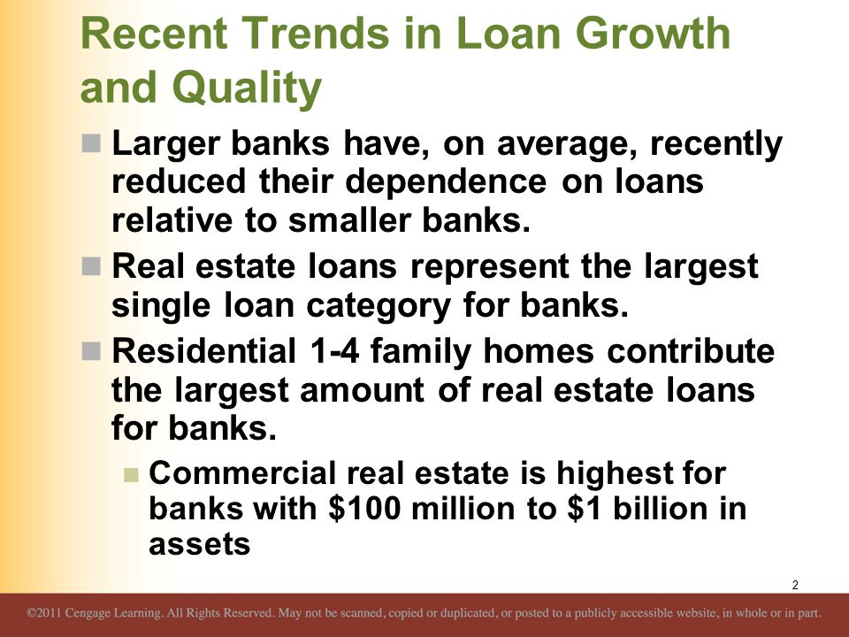 Recent Trends in Loan Growth and Quality Larger banks have, on average, recently reduced their dependence on loans relative to smaller banks.