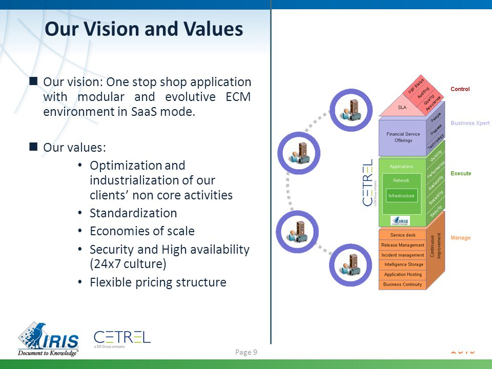 Page 9 Our Vision and Values Our vision: One stop shop application with modular and evolutive ECM environment in SaaS mode. Our values: Optimization a