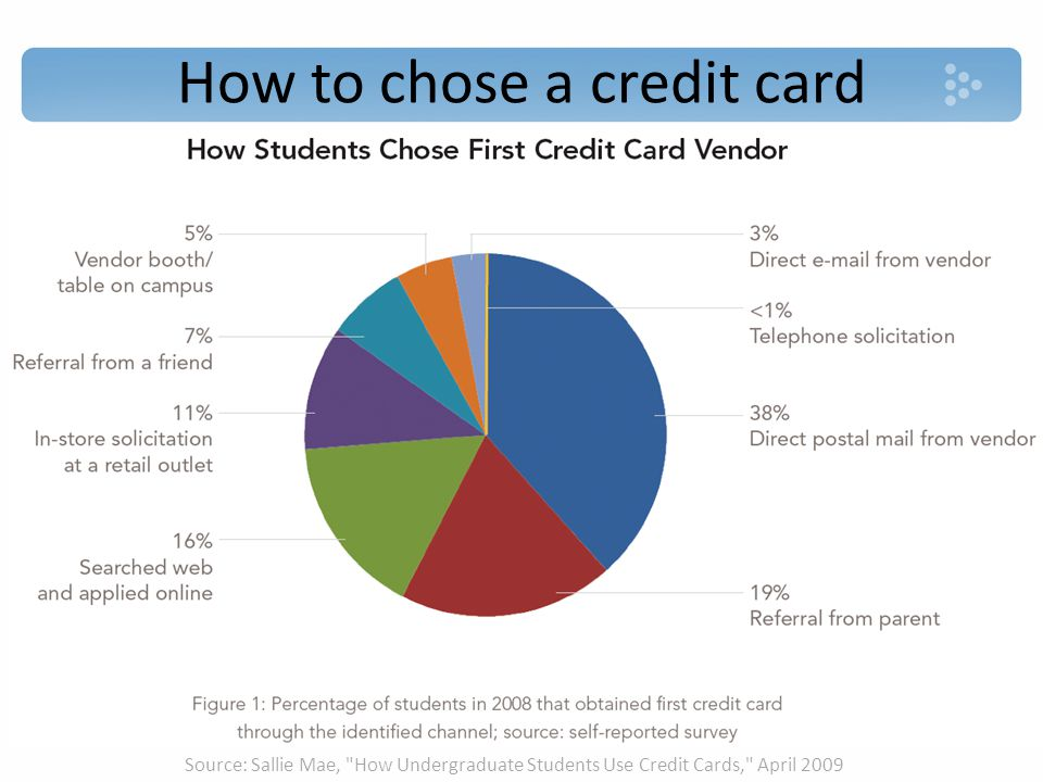 How to chose a credit card Source: Sallie Mae, How Undergraduate Students Use Credit Cards, April 2009