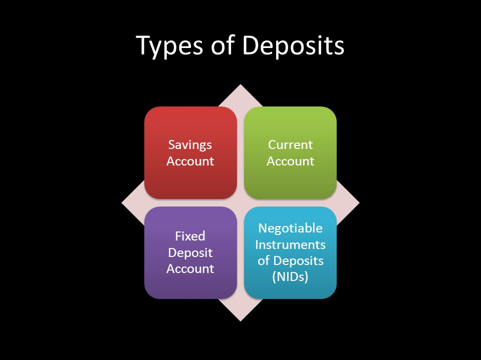 Fixed Deposits/ Time Deposits Calculation of interest; Islamic FD is also available under al- Mudharabah concept.