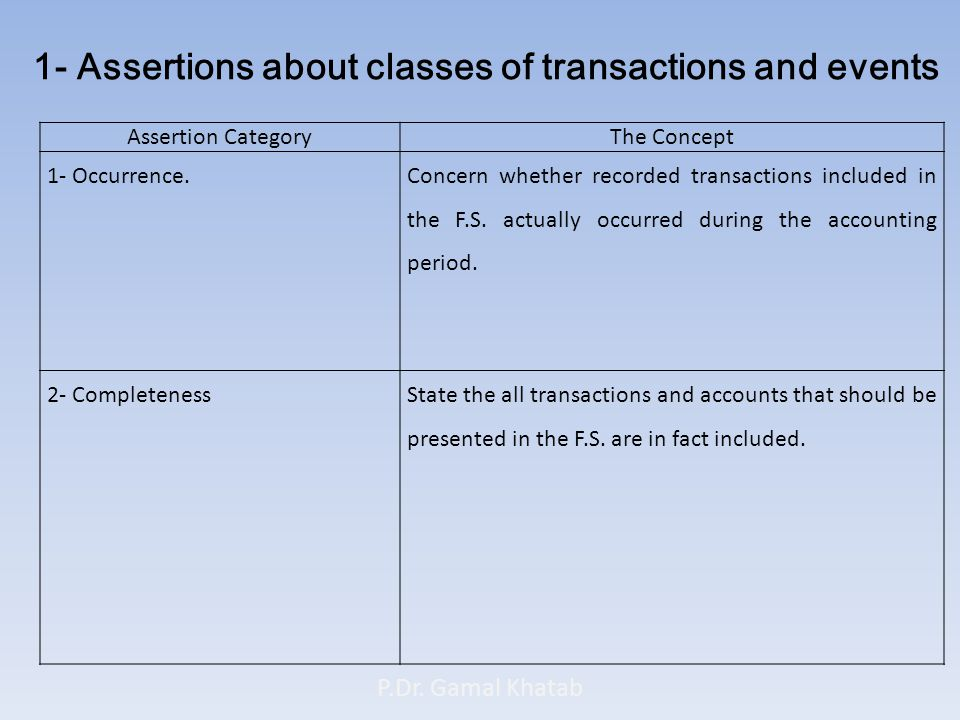 Assertion CategoryThe Concept 1- Occurrence.