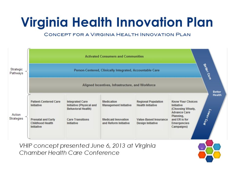 Virginia Health Innovation Plan VHIP concept presented June 6, 2013 at Virginia Chamber Health Care Conference