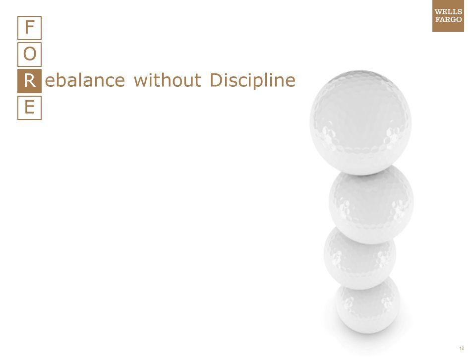 18 F O R E ebalance without Discipline