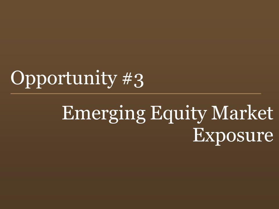 38 Opportunity #3 Emerging Equity Market Exposure