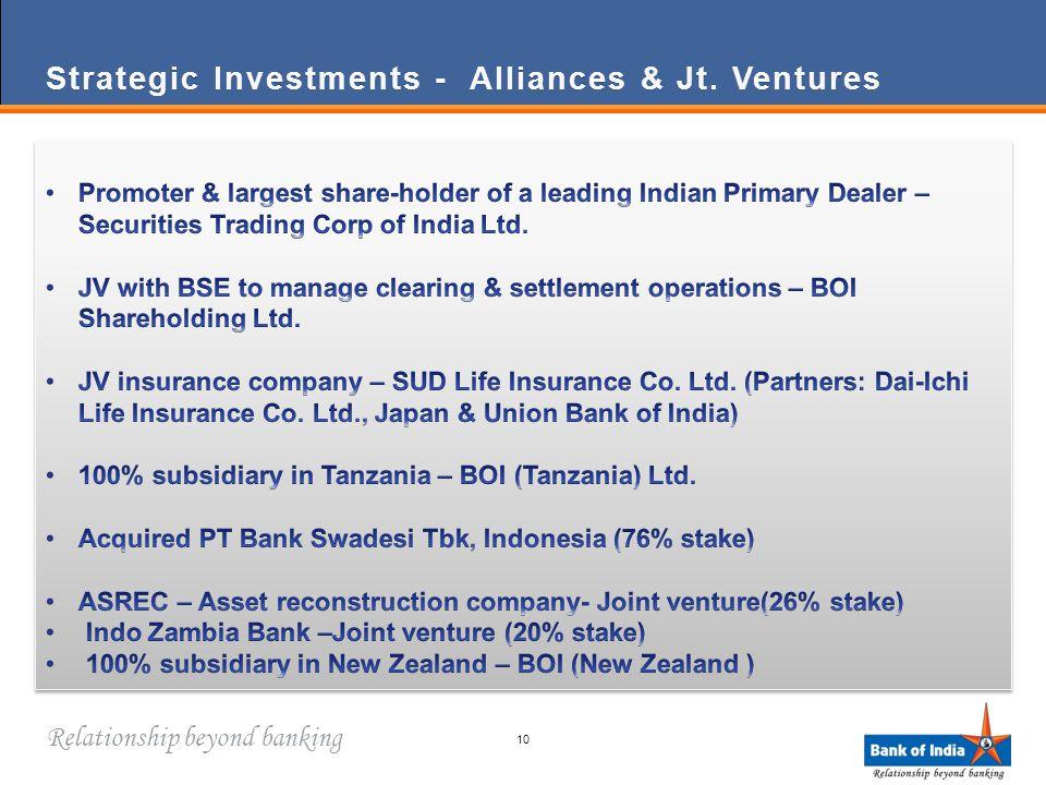 Relationship beyond banking Strategic Investments - Alliances & Jt.