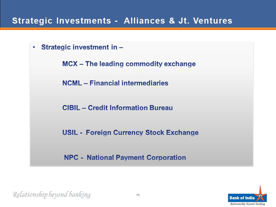 Relationship beyond banking Strategic Investments - Alliances & Jt.