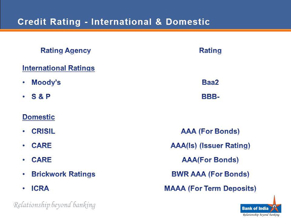 Relationship beyond banking Credit Rating - International & DomesticCredit Rating - International & Domestic