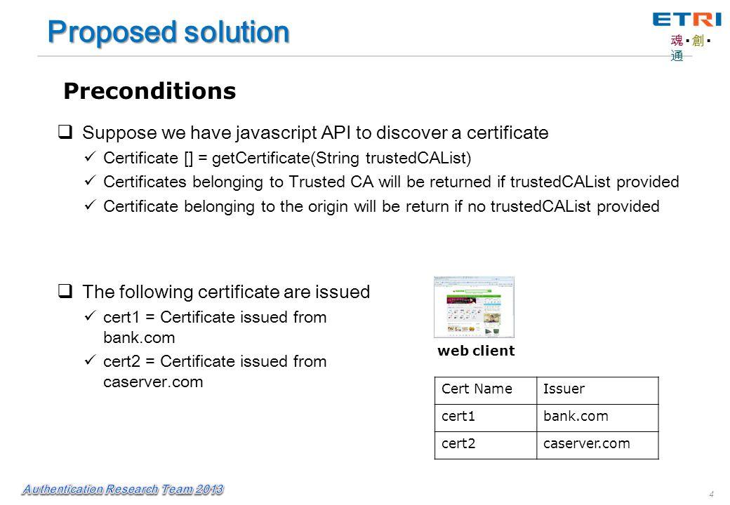 魂▪創▪通魂▪創▪通 5 web client bank.com 2.Html page for digital signature with no Trusted CA List 1.
