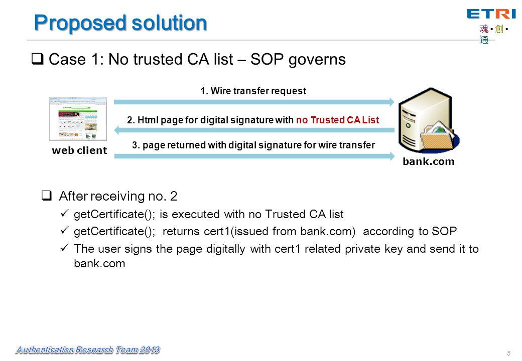 魂▪創▪通魂▪創▪通 6 web client bank.com 2.Html page for digital signature with Trusted CA List 1.