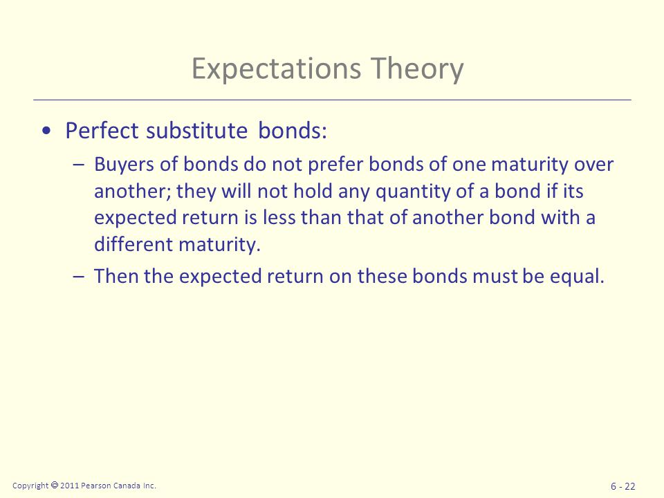 Copyright  2011 Pearson Canada Inc. 6 - 22 Expectations Theory Perfect substitute bonds: –Buyers of bonds do not prefer bonds of one maturity over an