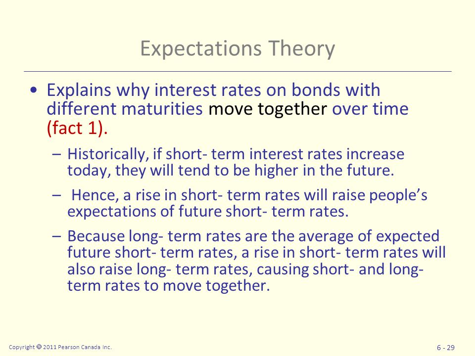 Expectations Theory Explains why interest rates on bonds with different maturities move together over time (fact 1).