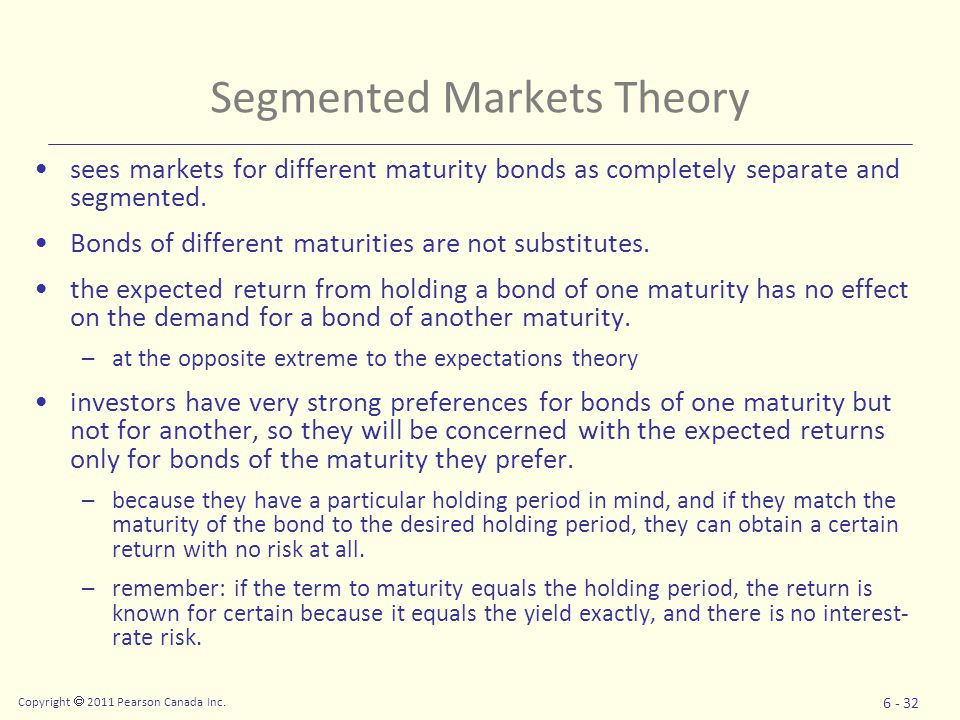 Copyright  2011 Pearson Canada Inc. 6 - 32 Segmented Markets Theory sees markets for different maturity bonds as completely separate and segmented. B