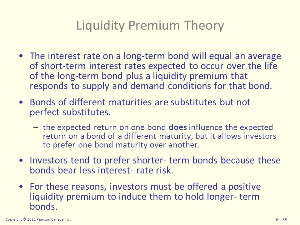 Copyright  2011 Pearson Canada Inc. 6 - 35 Liquidity Premium Theory The interest rate on a long-term bond will equal an average of short-term interes