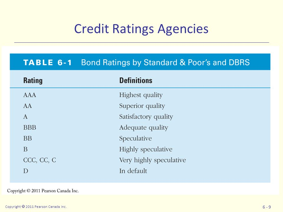 Copyright  2011 Pearson Canada Inc. 6 - 9 Credit Ratings Agencies