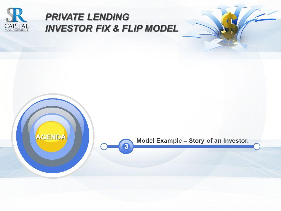 PRIVATE LENDING INVESTOR FIX & FLIPMODEL INVESTOR FIX & FLIP MODEL Model Example – Story of an Investor.