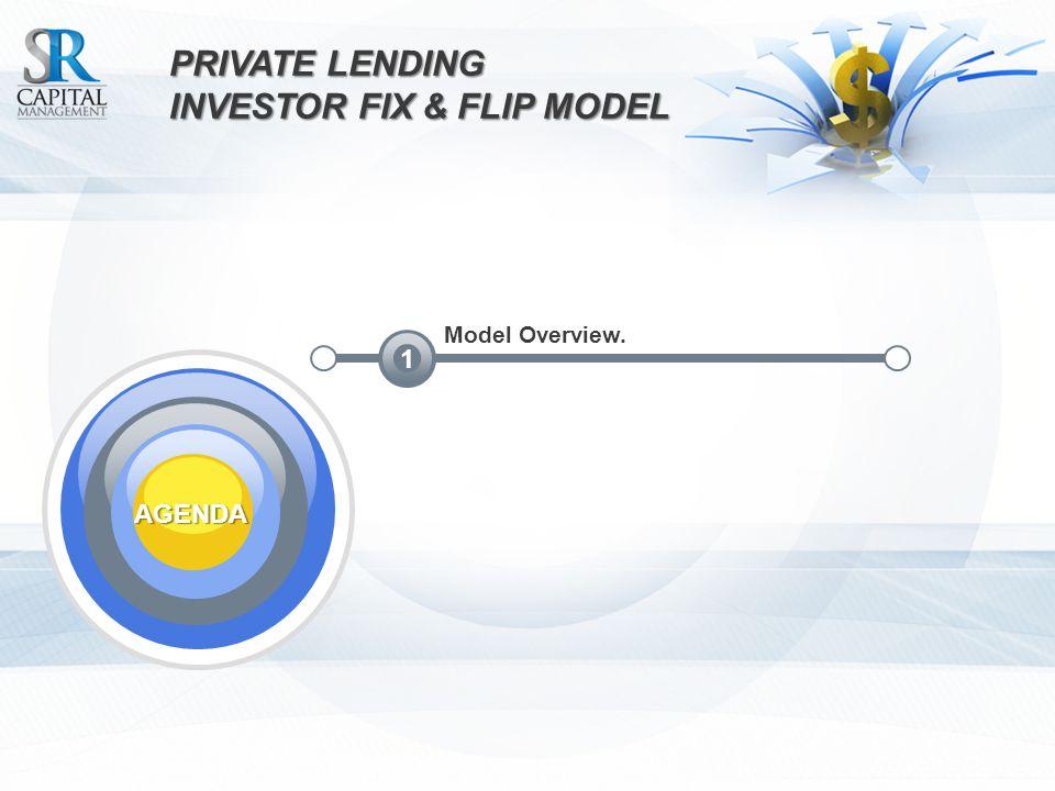PRIVATE LENDING INVESTOR FIX & FLIPMODEL INVESTOR FIX & FLIP MODEL Model Overview. 1 AGENDA AGENDA