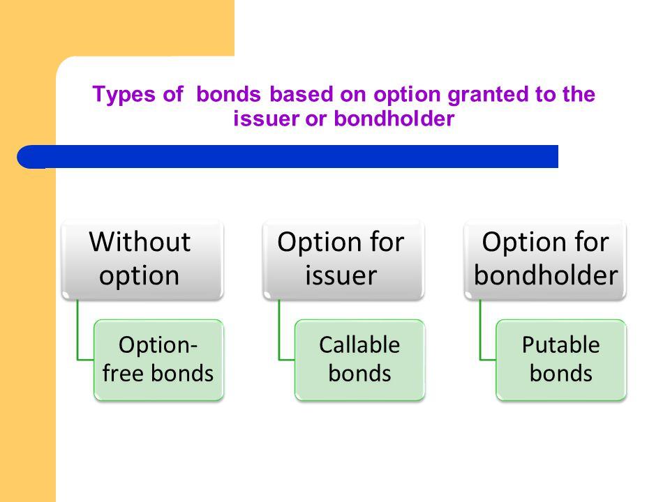 Types of bonds based on option granted to the issuer or bondholder Without option Option- free bonds Option for issuer Callable bonds Option for bondholder Putable bonds