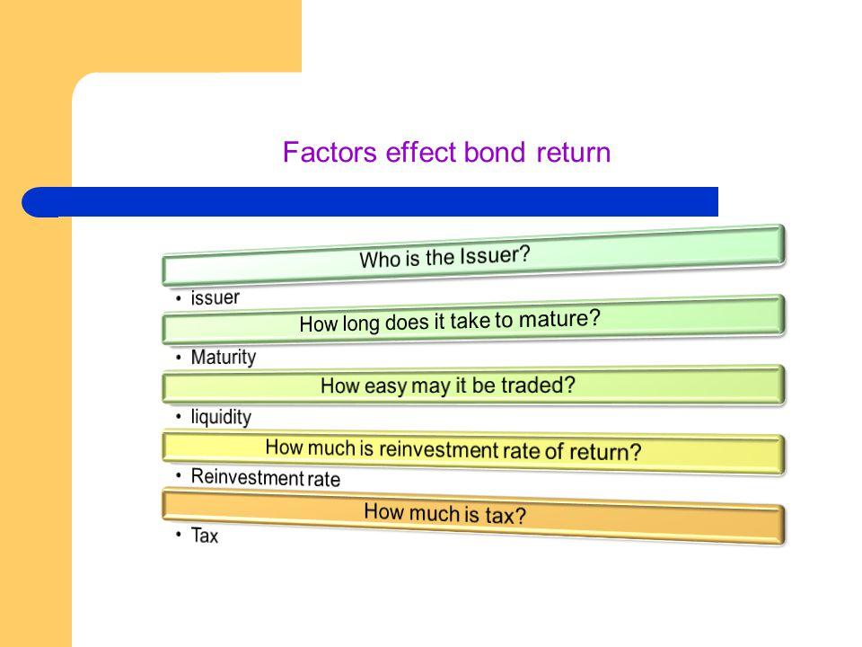 Factors effect bond return