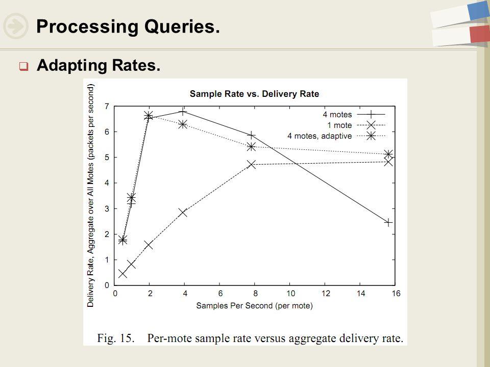  Adapting Rates. Processing Queries.