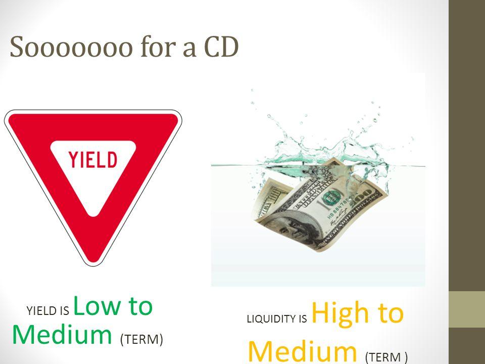 Sooooooo for a CD YIELD IS Low to Medium (TERM) LIQUIDITY IS High to Medium (TERM )