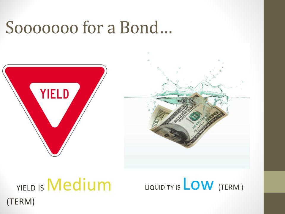 Sooooooo for a Bond… YIELD IS Medium (TERM) LIQUIDITY IS Low (TERM )