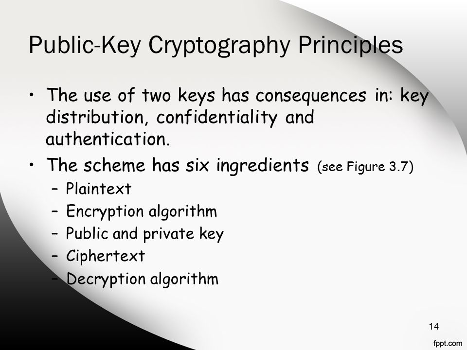 Public-Key Cryptography Principles The use of two keys has consequences in: key distribution, confidentiality and authentication. The scheme has six i
