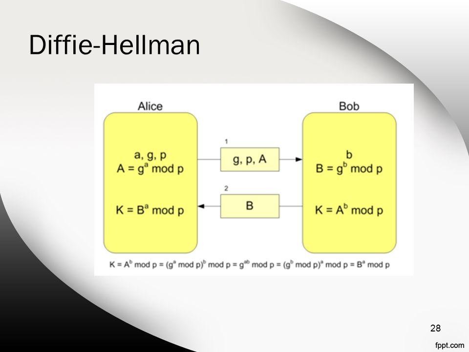 Diffie-Hellman 28