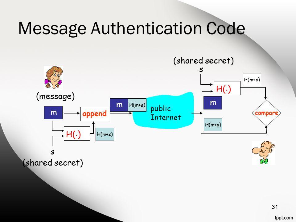 Message Authentication Code 31 m s (shared secret) (message) H(. ) H(m+s) public Internet append m H(m+s) s compare m H(m+s) H(. ) H(m+s) (shared secr