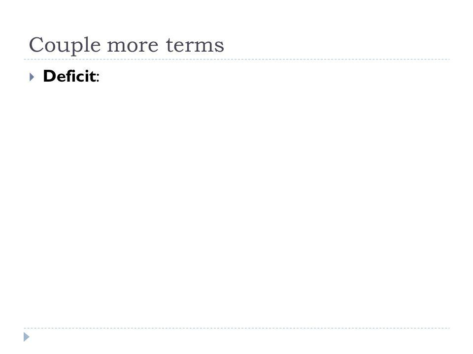 Couple more terms  Deficit: