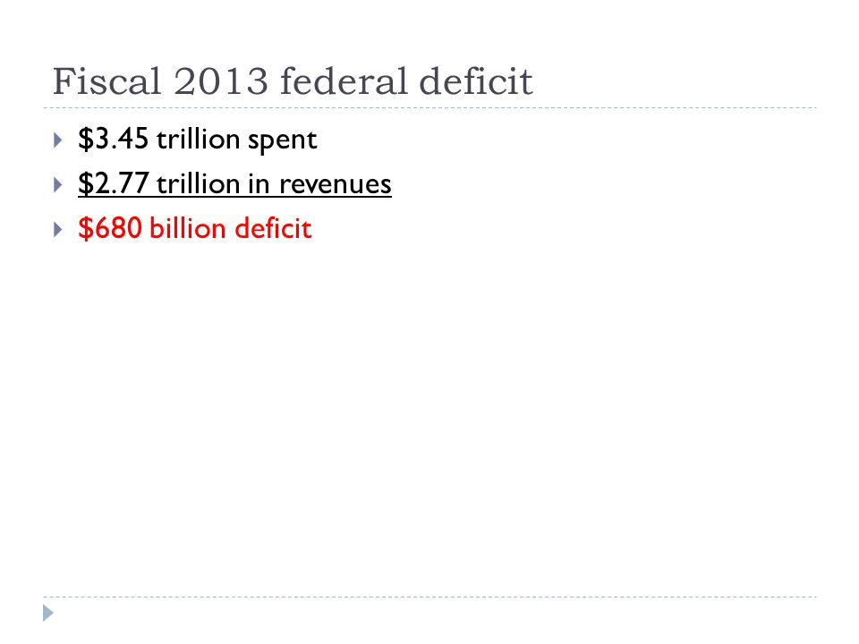 Fiscal 2013 federal deficit  $3.45 trillion spent  $2.77 trillion in revenues  $680 billion deficit