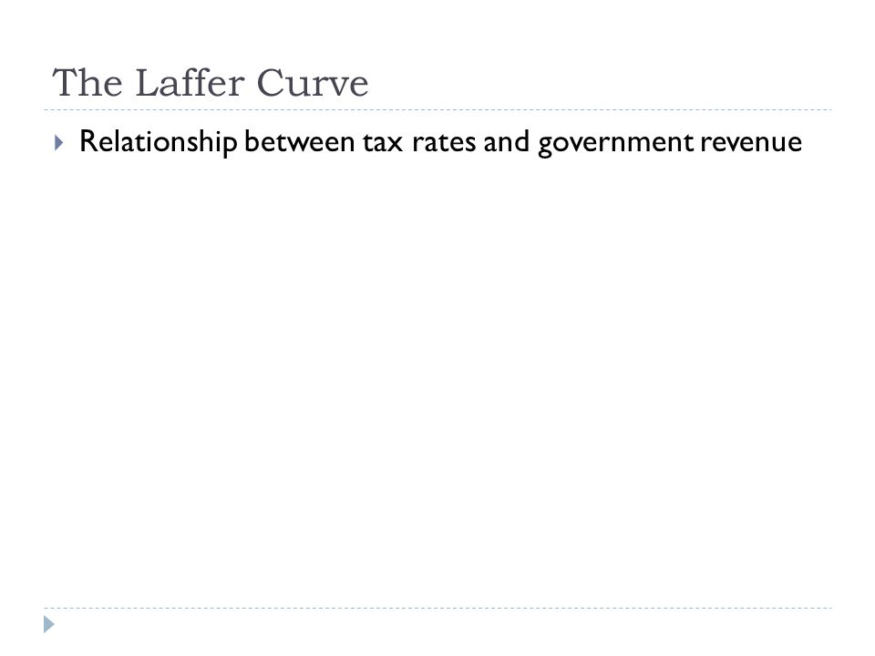 The Laffer Curve  Relationship between tax rates and government revenue