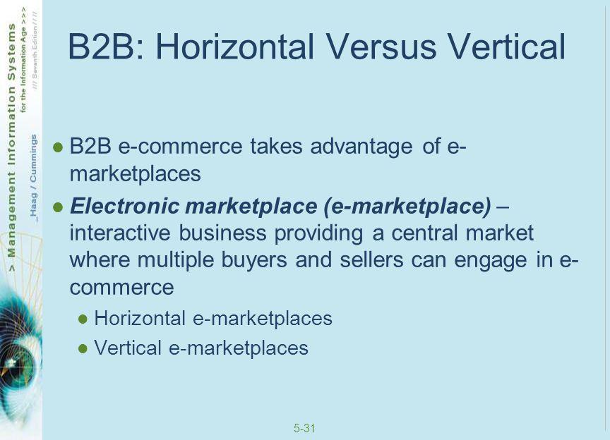 5-32 E-Marketplaces