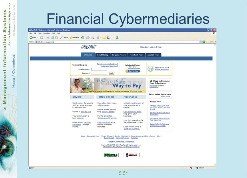 5-55 Electronic Checks Electronic check – mechanism for sending money from your checking or savings account to another person or organization Many implementations Most common implementation is online banking