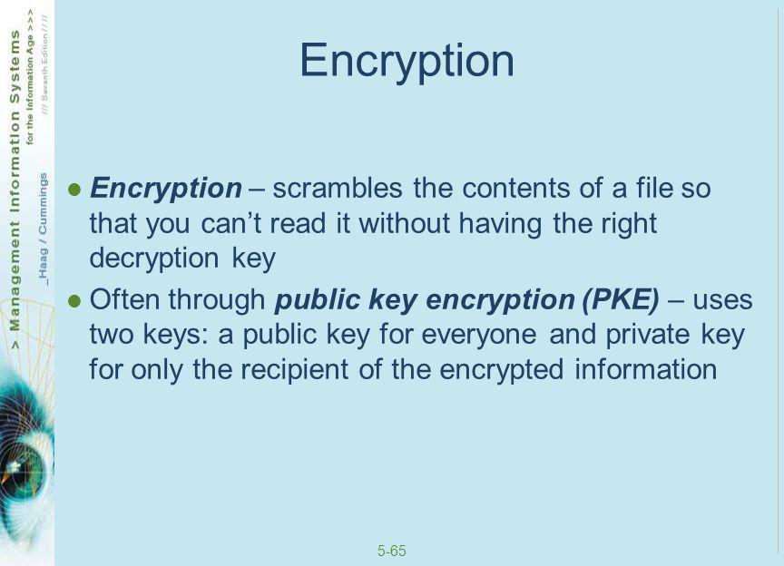 5-66 Public Key Encryption