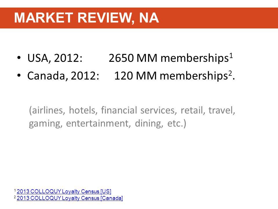 USA, 2012: 2650 MM memberships 1 Canada, 2012:120 MM memberships 2.