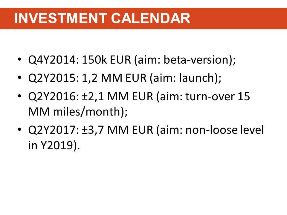 Q4Y2014: 150k EUR (aim: beta-version); Q2Y2015: 1,2 MM EUR (aim: launch); Q2Y2016: ±2,1 MM EUR (aim: turn-over 15 MM miles/month); Q2Y2017: ±3,7 MM EU