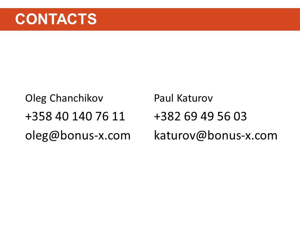 Oleg Chanchikov +358 40 140 76 11 oleg@bonus-x.com CONTACTS Paul Katurov +382 69 49 56 03 katurov@bonus-x.com