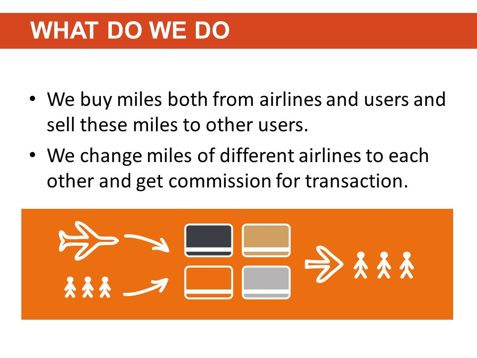 We buy miles both from airlines and users and sell these miles to other users.
