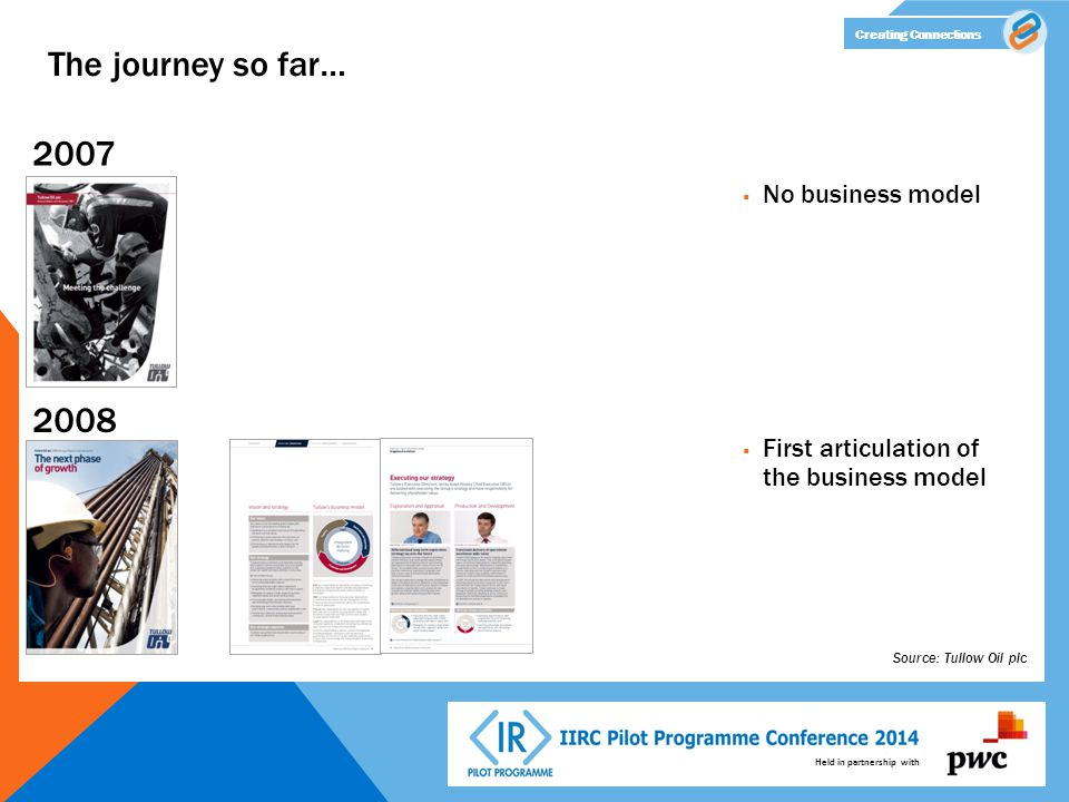 Held in partnership with Creating Connections The journey so far… 2007 2008  No business model  First articulation of the business model Source: Tullow Oil plc