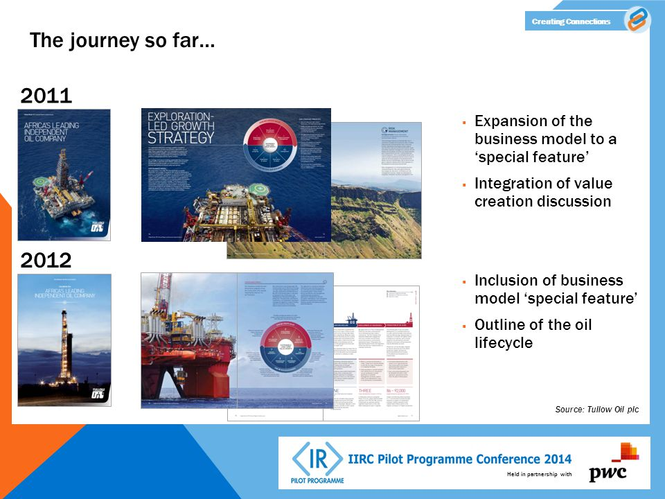 Held in partnership with Creating Connections The journey so far… 2011 2012  Expansion of the business model to a 'special feature'  Integration of value creation discussion  Inclusion of business model 'special feature'  Outline of the oil lifecycle Source: Tullow Oil plc