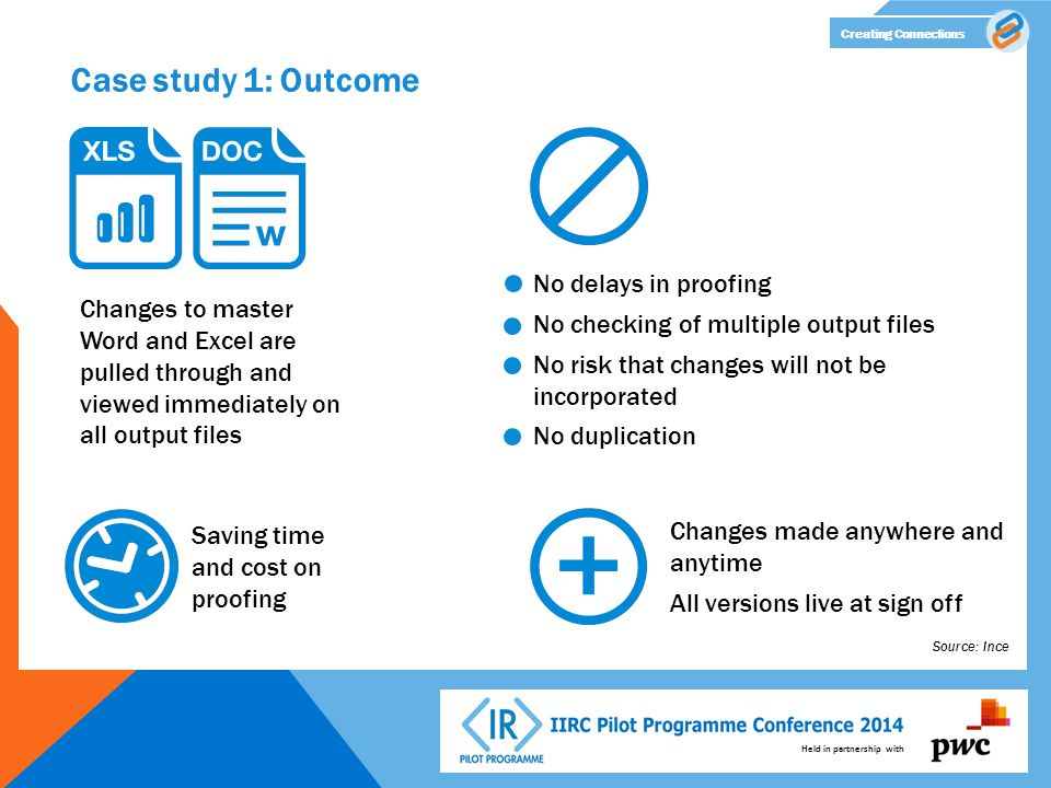 Held in partnership with Creating Connections Case study 1: Outcome Changes to master Word and Excel are pulled through and viewed immediately on all output files No delays in proofing No checking of multiple output files No risk that changes will not be incorporated No duplication Changes made anywhere and anytime All versions live at sign off Saving time and cost on proofing Source: Ince