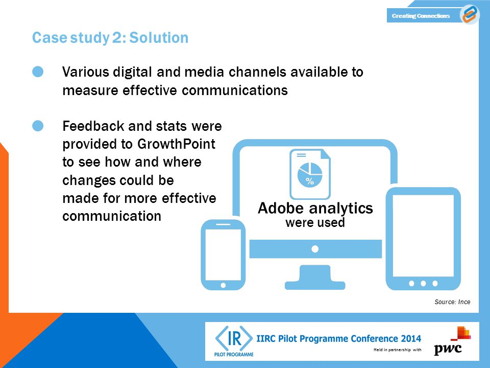 Held in partnership with Creating Connections Case study 2: Solution Various digital and media channels available to measure effective communications
