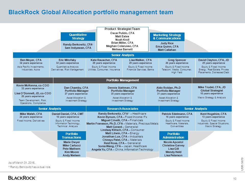 BlackRock Global Allocation portfolio management team Nicole Apostol Christine Garvey Lisa Gill Wendy Held Lisa Peterson Portfolio Administration Mari