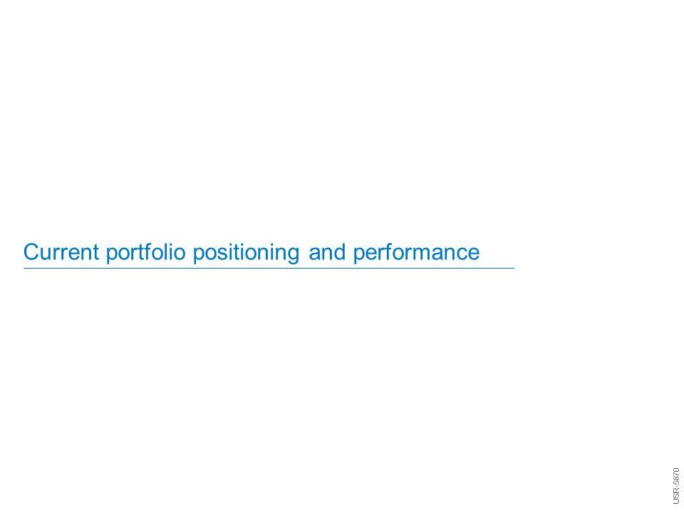 Current portfolio positioning and performance USR-5870