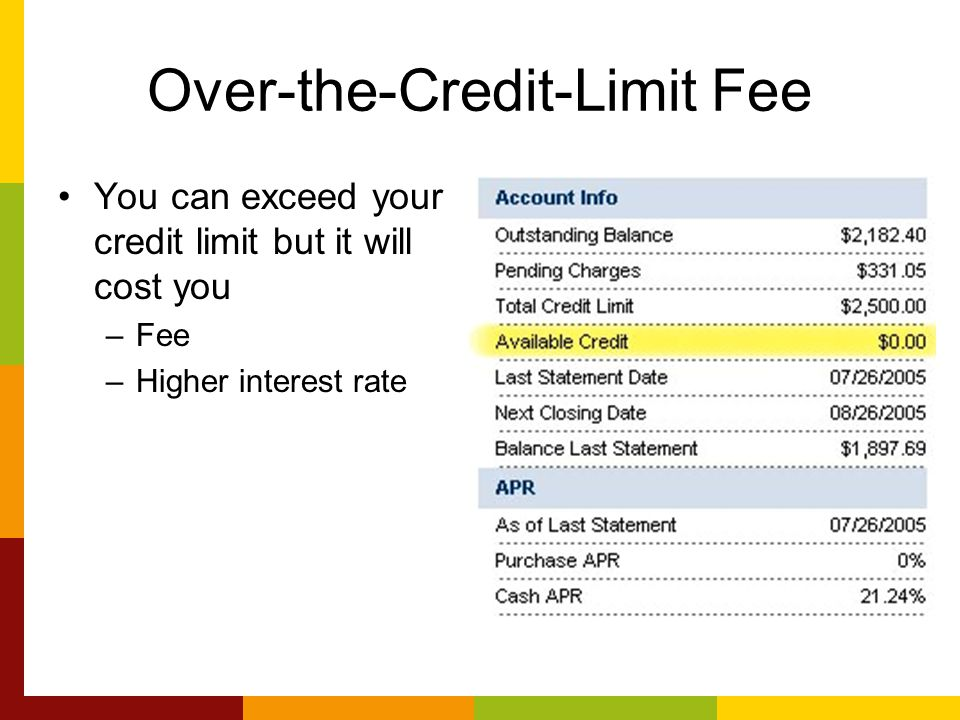Over-the-Credit-Limit Fee You can exceed your credit limit but it will cost you –Fee –Higher interest rate