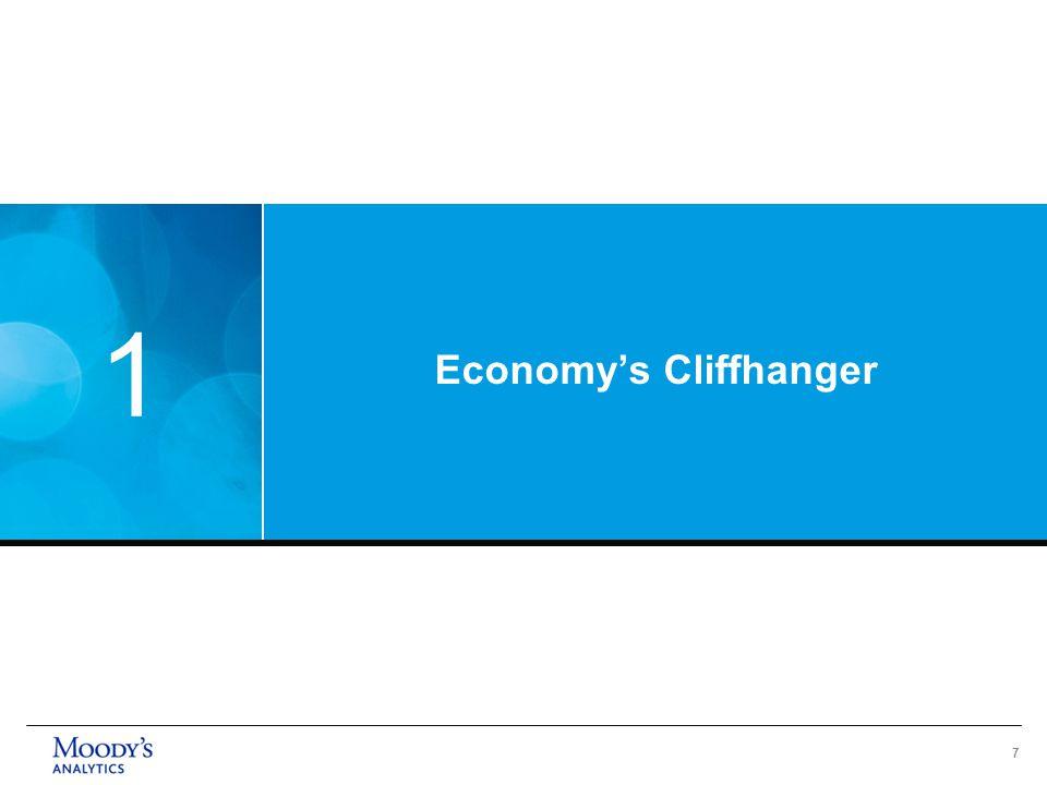 7 Economy's Cliffhanger 1