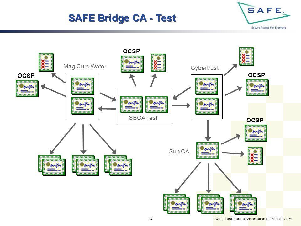 SAFE BioPharma Association CONFIDENTIAL14 SAFE Bridge CA - Test MagiCure Water SBCA Test Cybertrust Sub CA OCSP