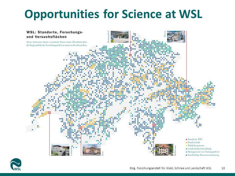 Eidg. Forschungsanstalt für Wald, Schnee und Landschaft WSL 10 Opportunities for Science at WSL